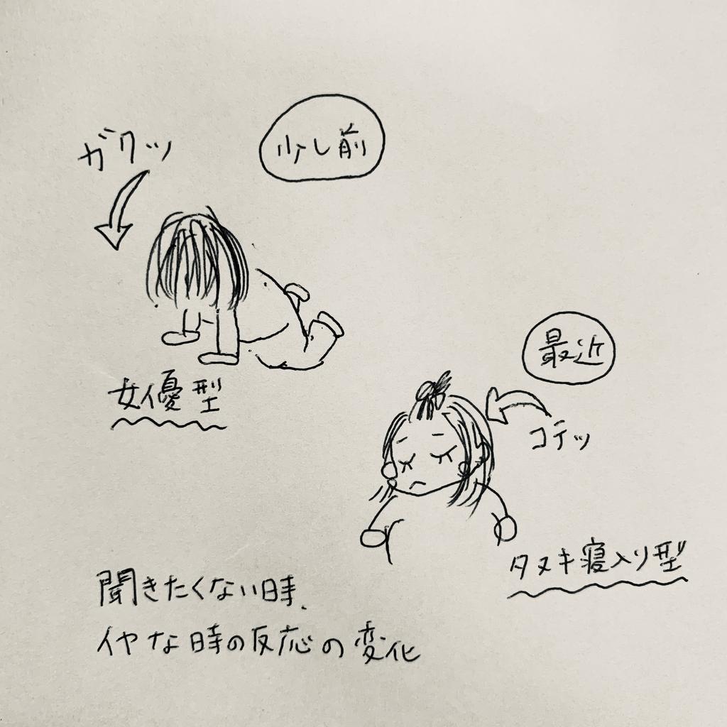f:id:nananan0:20190222091851j:plain