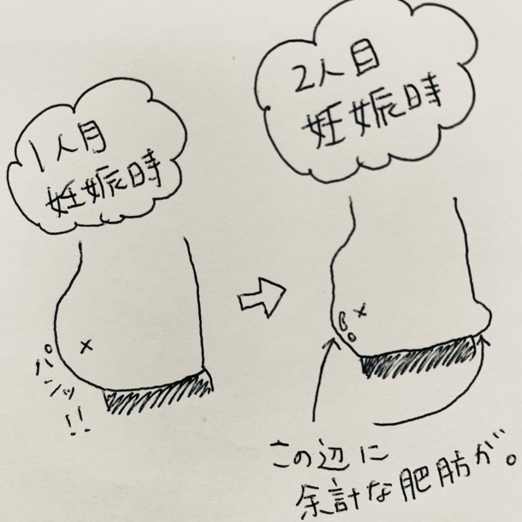 f:id:nananan0:20190311094426j:plain