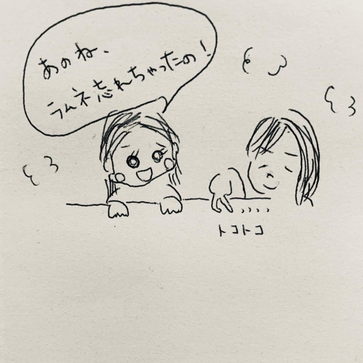 f:id:nananan0:20190417094510j:plain