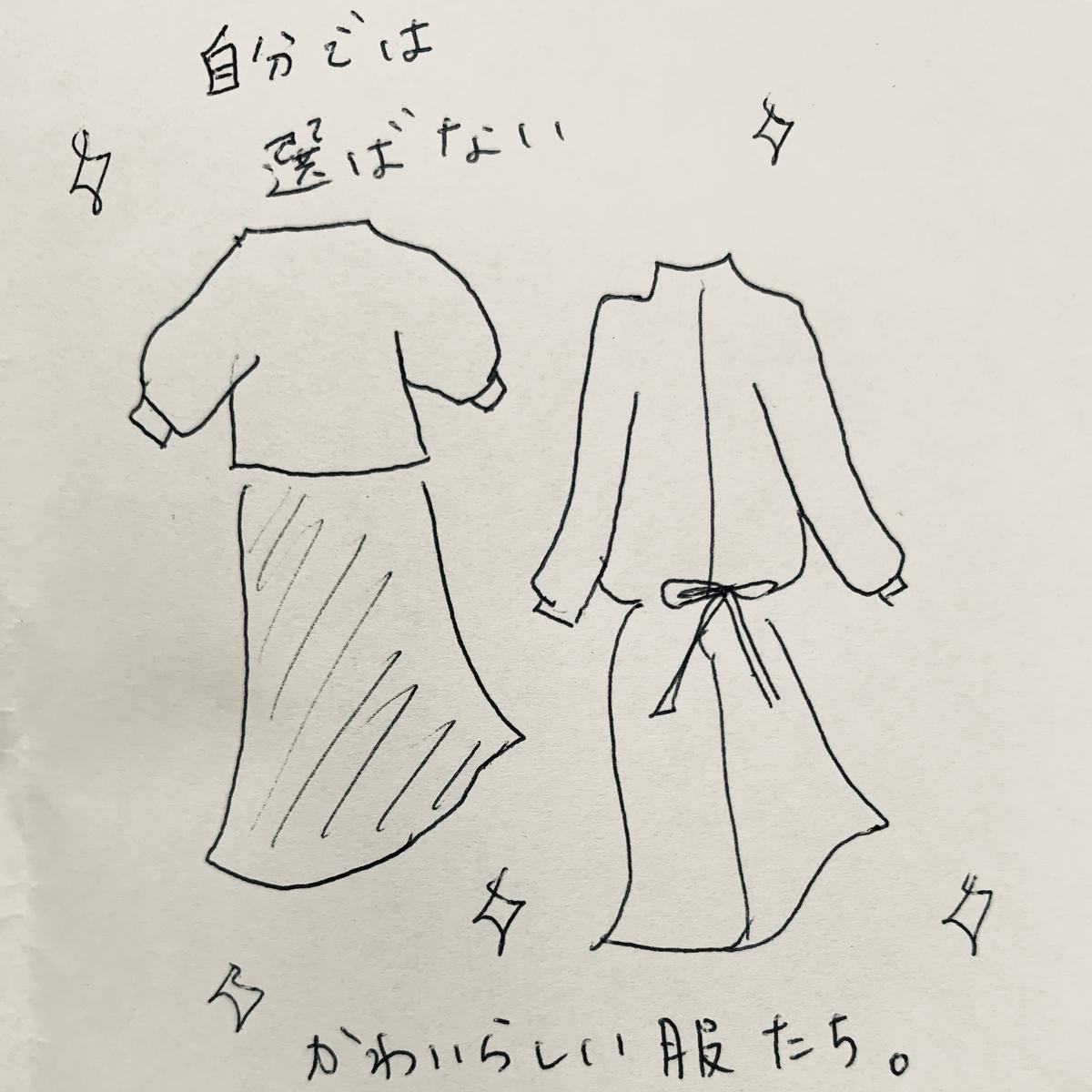 f:id:nananan0:20190510134903j:plain