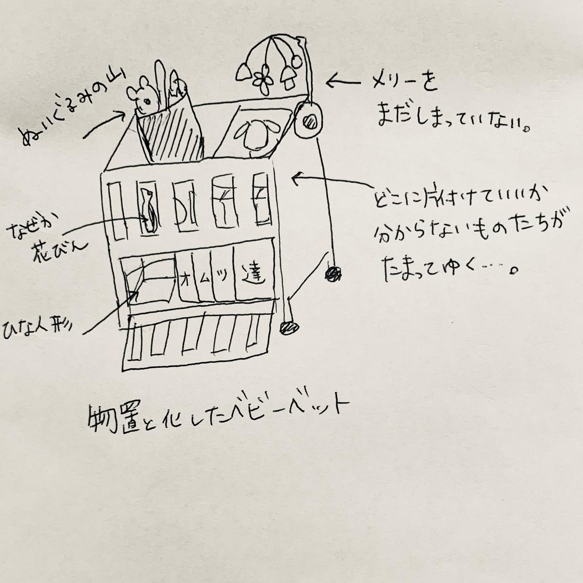 f:id:nananan0:20190514160053j:plain