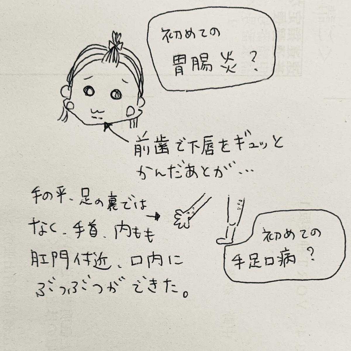 f:id:nananan0:20190617111151j:plain