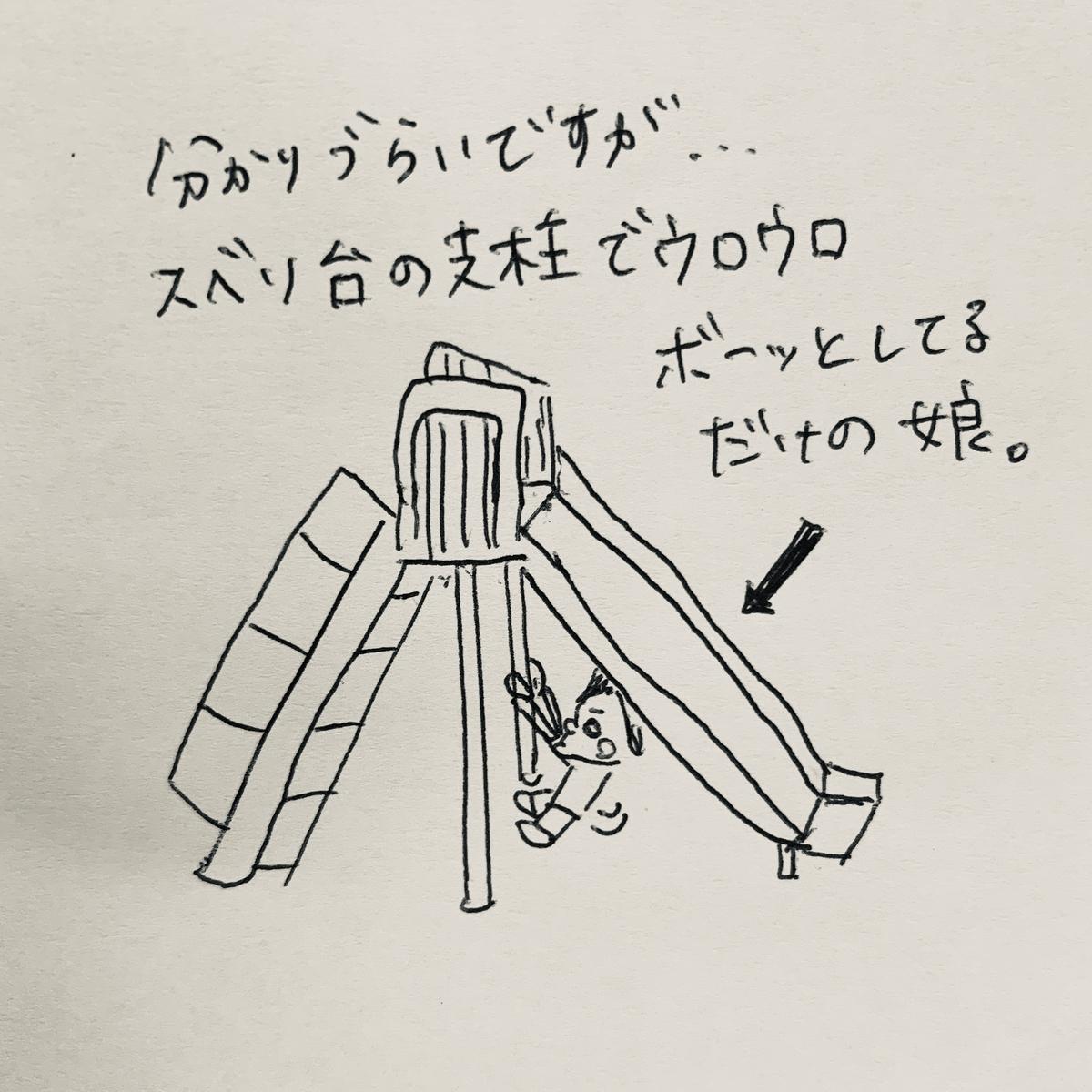 f:id:nananan0:20190621160339j:plain
