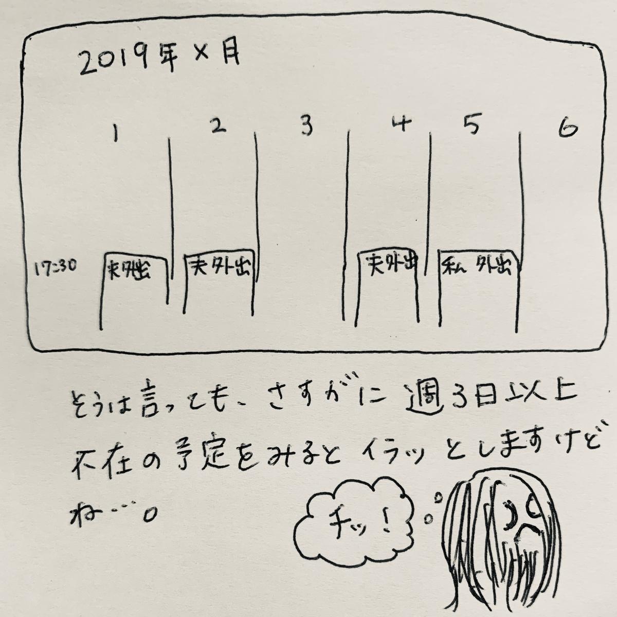f:id:nananan0:20190628133808j:plain