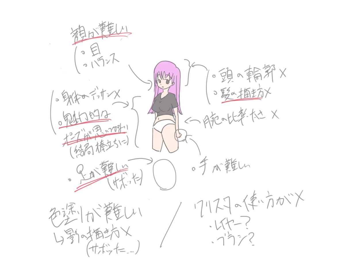 f:id:nanananananashi:20210415023231p:plain