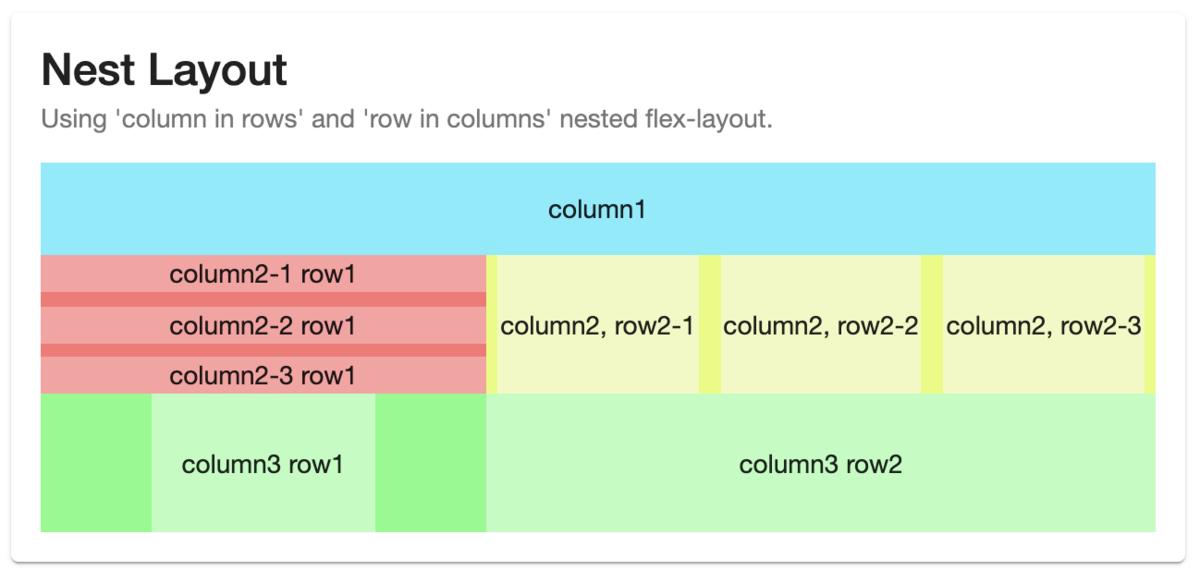 Nested Flex-layout