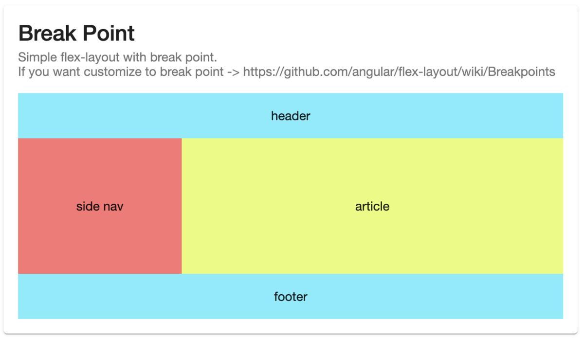 BreakPoint Flex-layout