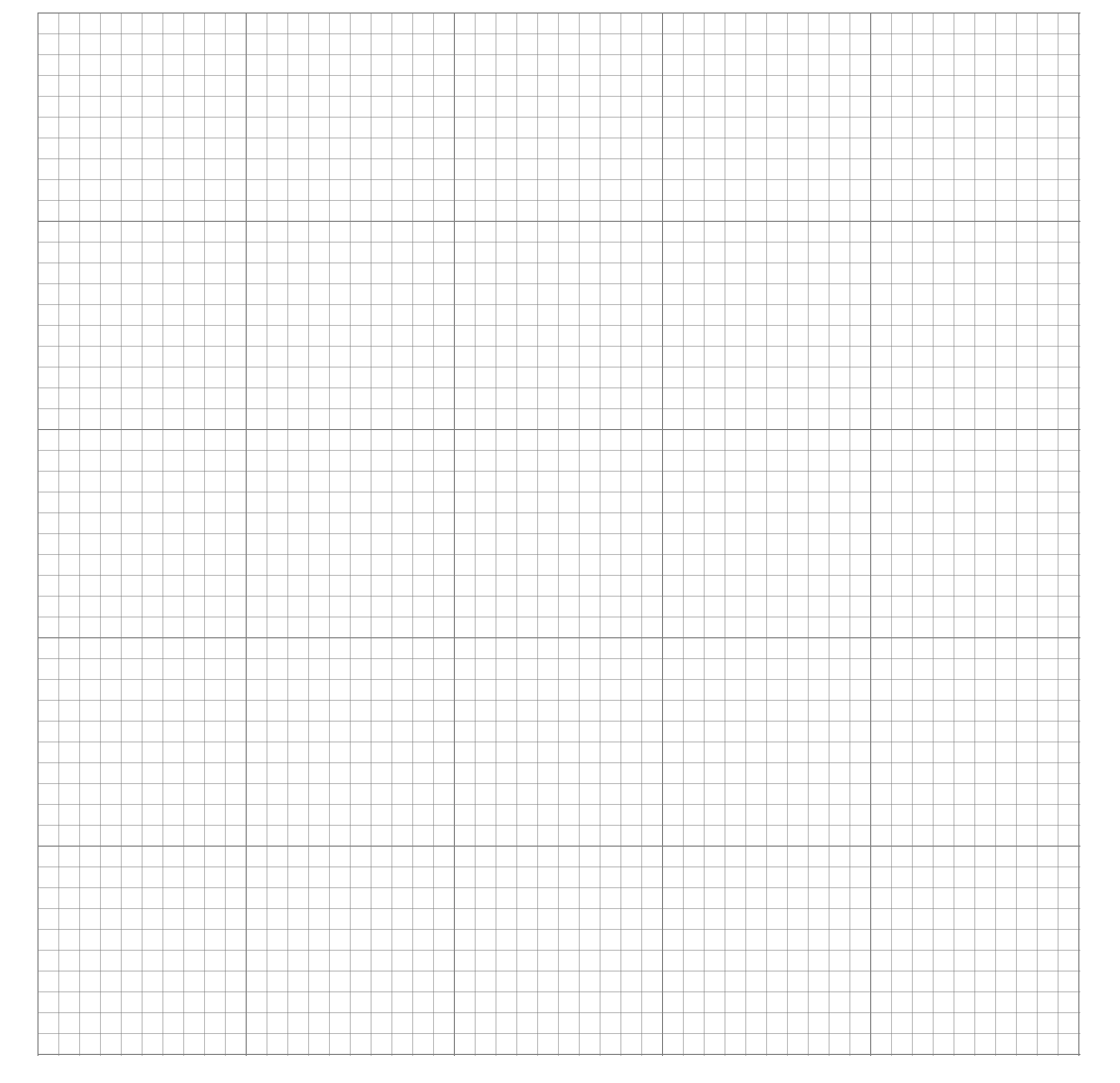 flex-layout grid