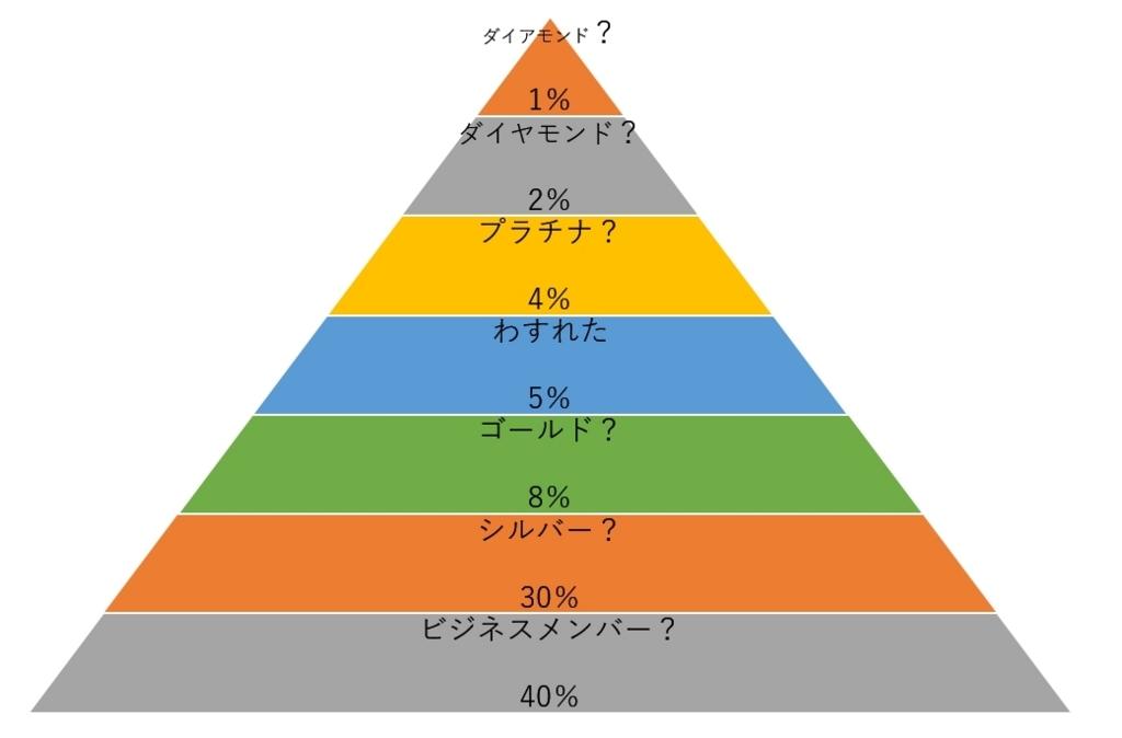 f:id:nananaoto1013:20170723212256j:plain