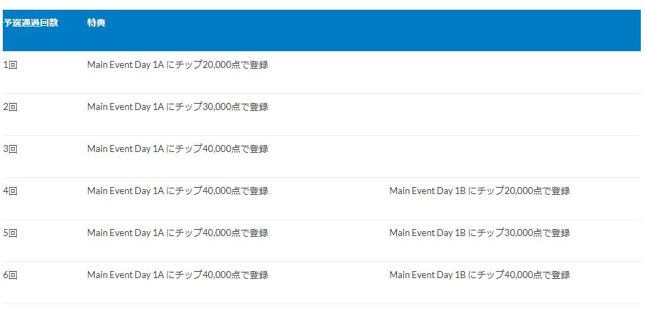 f:id:nananaoto1013:20200617234839p:plain