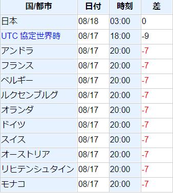 f:id:nananaoto1013:20200818000304p:plain