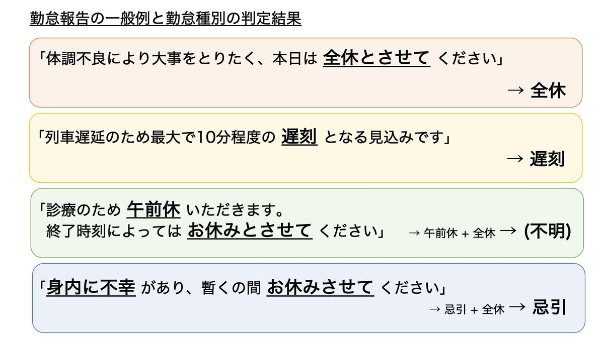 f:id:nanase_sansan:20190503080108j:plain