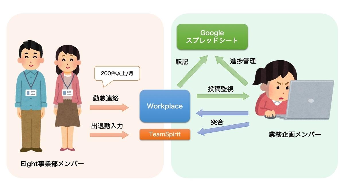 f:id:nanase_sansan:20190503080421j:plain