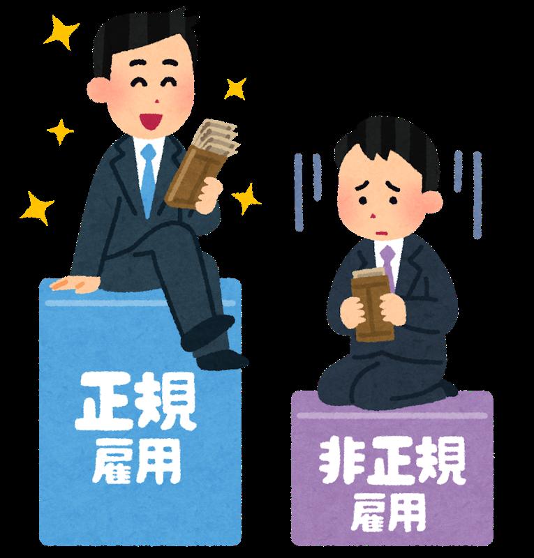 f:id:nanashijinsei:20180919232411p:plain
