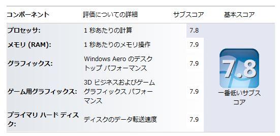 f:id:nanashinodonbee:20150330162228j:plain