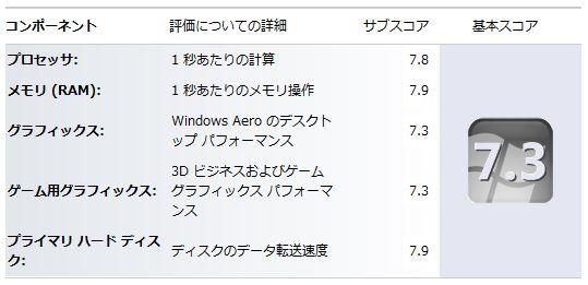 f:id:nanashinodonbee:20150330162244j:plain