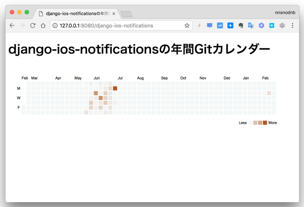 f:id:nanashinodonbee:20180210215839p:plain