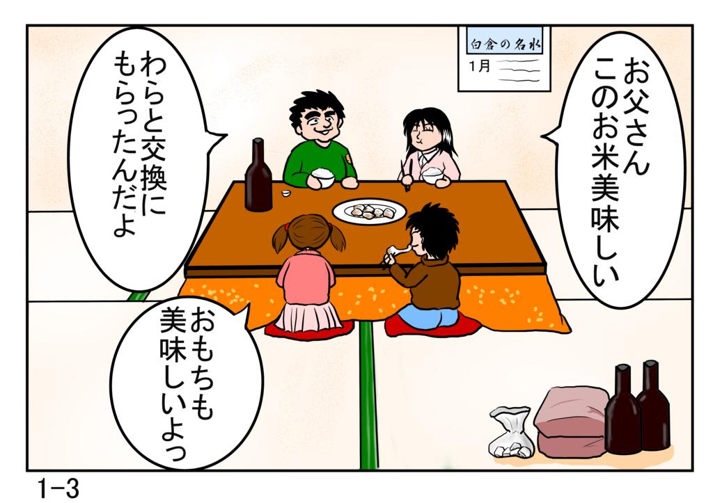 f:id:nanashinosakusya:20170130001632j:plain