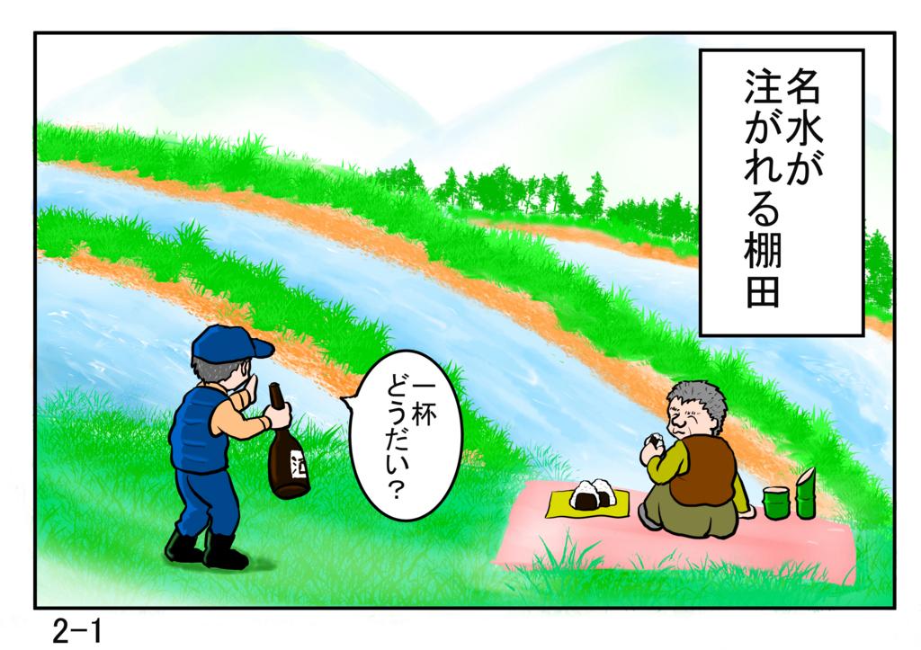 f:id:nanashinosakusya:20170130001807j:plain