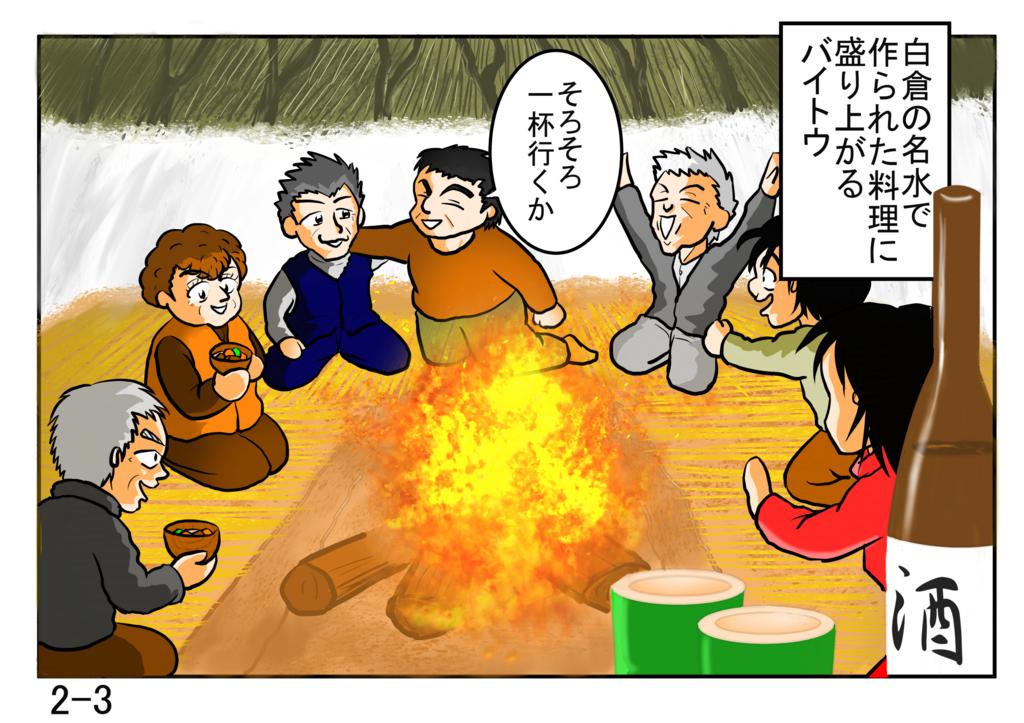 f:id:nanashinosakusya:20170130001911j:plain