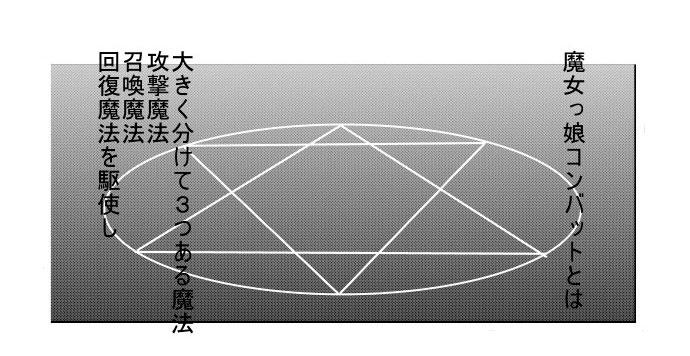 f:id:nanashinosakusya:20170211221719j:plain