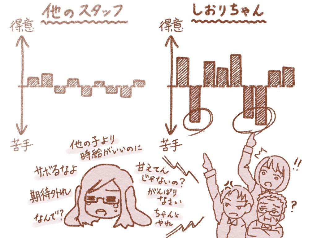 f:id:nanashio1010:20171029184822j:plain