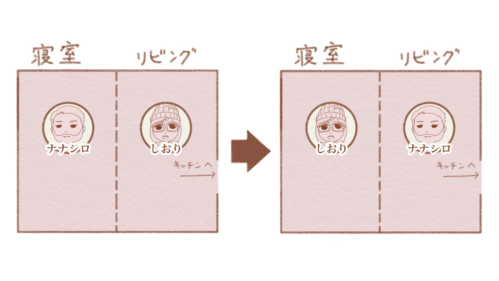 f:id:nanashio1010:20171108160623j:plain