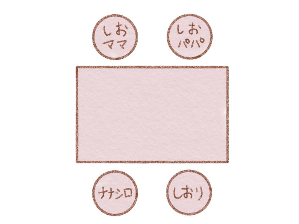 f:id:nanashio1010:20171111164342j:plain