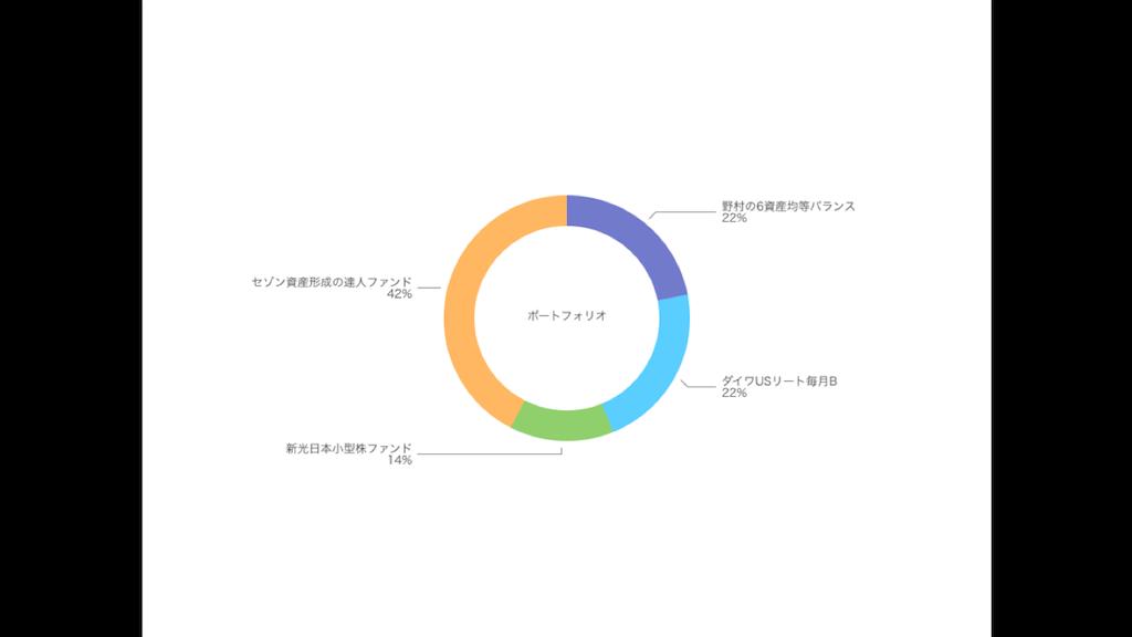 f:id:nanasi36925:20181022125037p:image