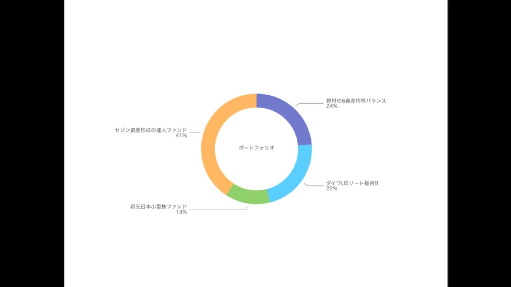 f:id:nanasi36925:20181111220349p:image