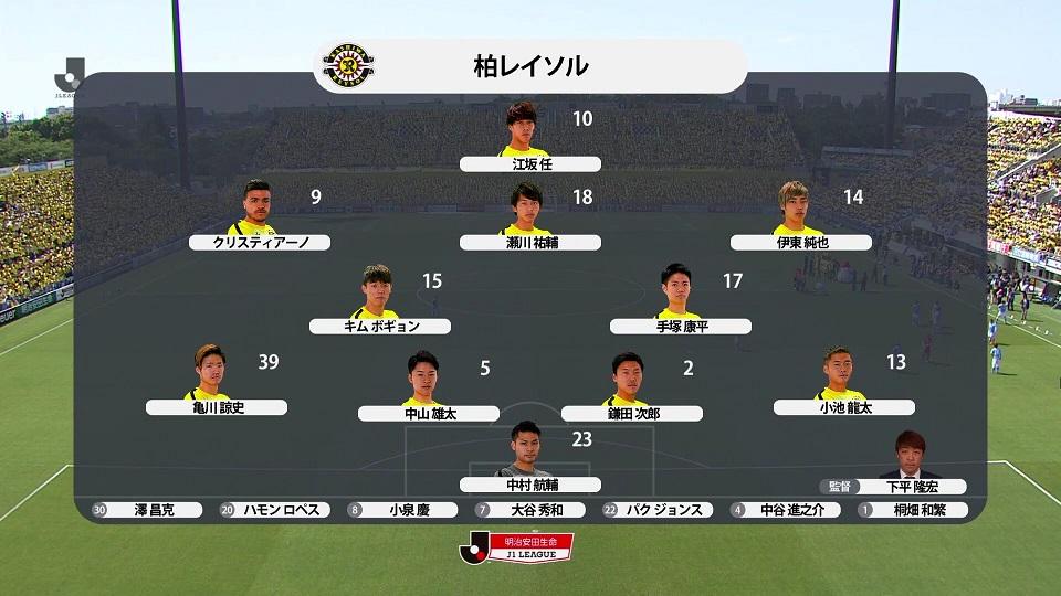 ジュビロ磐田 スタメン