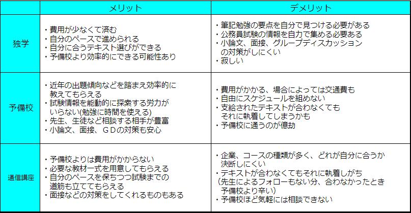 f:id:nanatoto:20190802233652p:plain