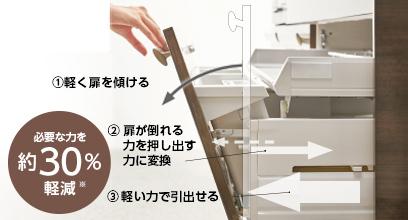 f:id:nanatoto:20210530215225j:plain