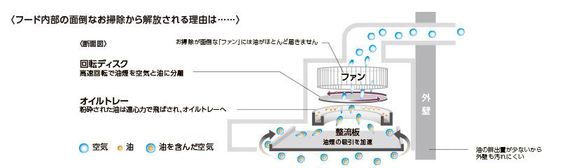 f:id:nanatoto:20210530223753j:plain