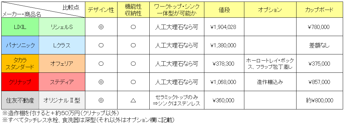 f:id:nanatoto:20210620234052p:plain