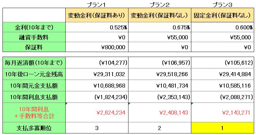 f:id:nanatoto:20210705001841p:plain