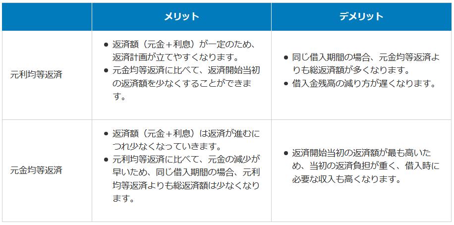 f:id:nanatoto:20210708223637p:plain