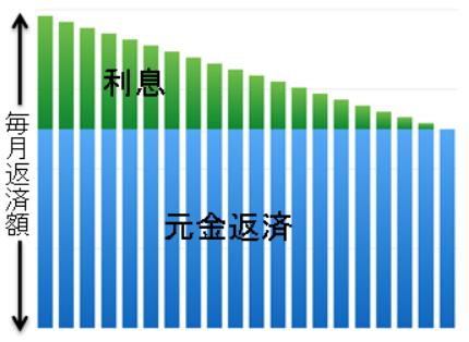 f:id:nanatoto:20210708224242p:plain