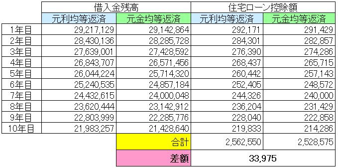 f:id:nanatoto:20210708233431p:plain