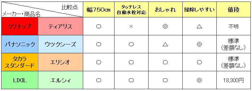 f:id:nanatoto:20210710235204p:plain