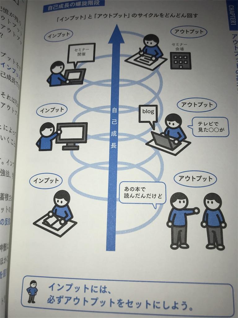 f:id:nanatsudrops:20181106233330j:image