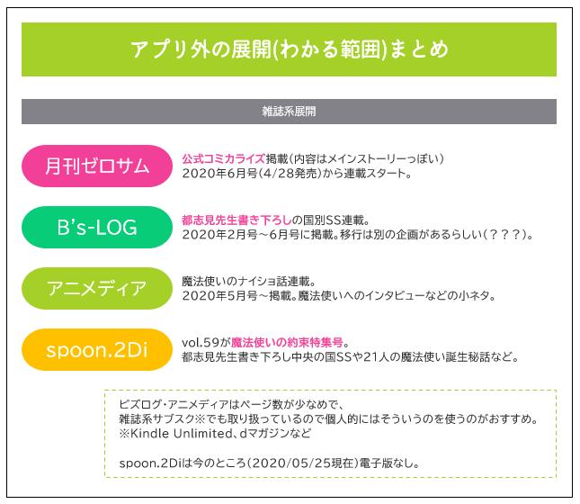 f:id:nanatsutsu:20200514155114p:plain