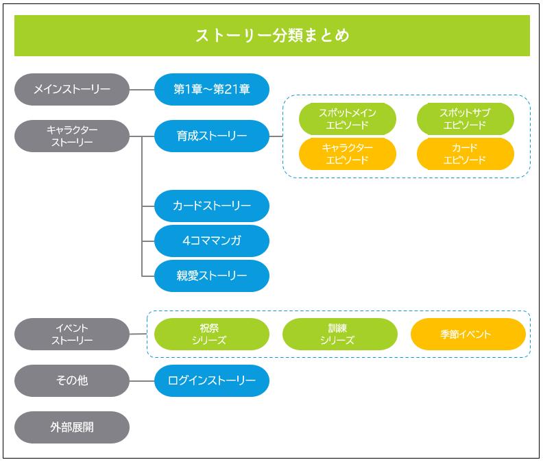 f:id:nanatsutsu:20200517161909p:plain