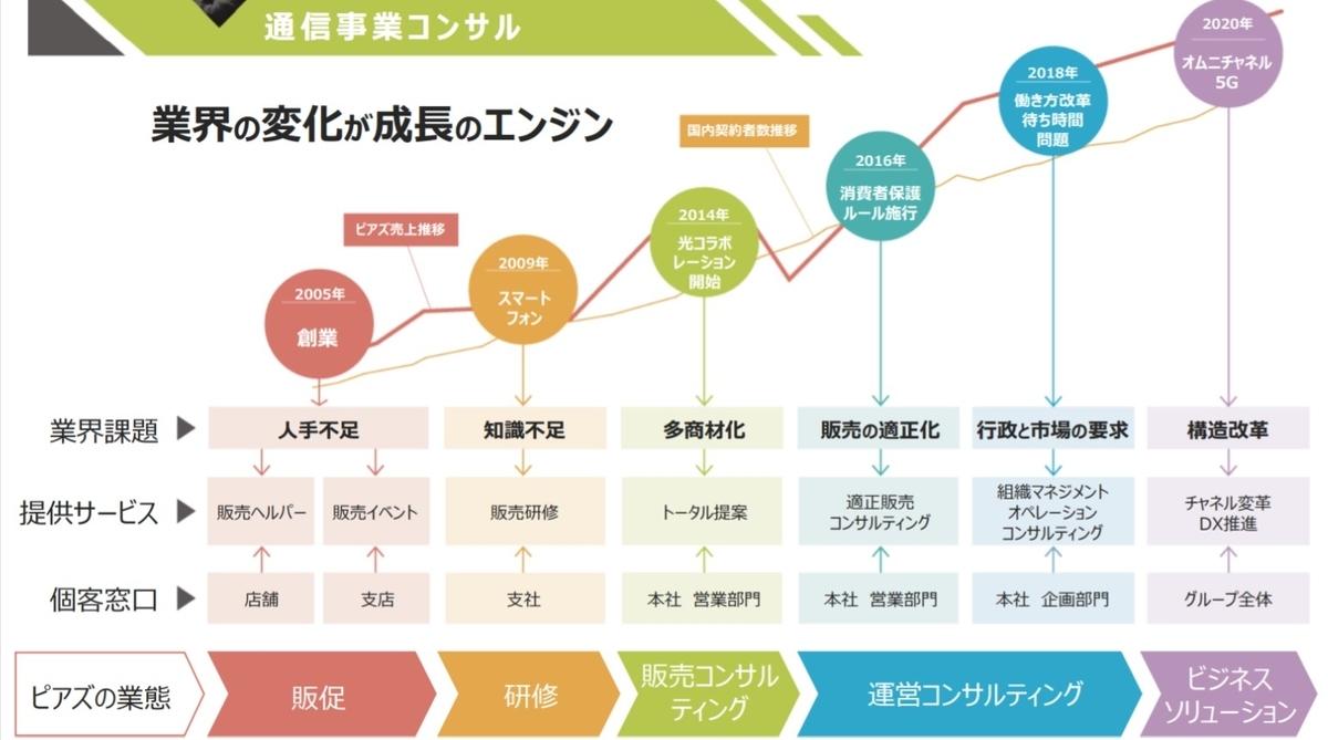 f:id:nanatsuumi:20200818190509j:plain