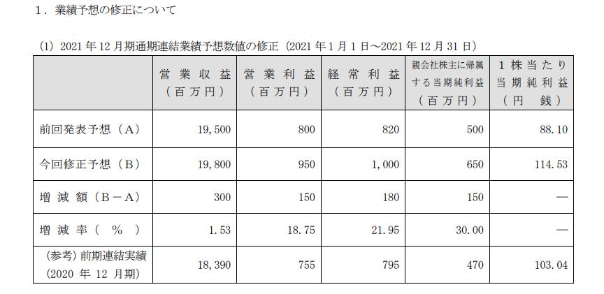 f:id:nanatsuumi:20210915182420p:plain