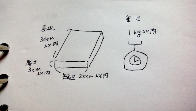 f:id:nanayuki777:20170523221648j:plain