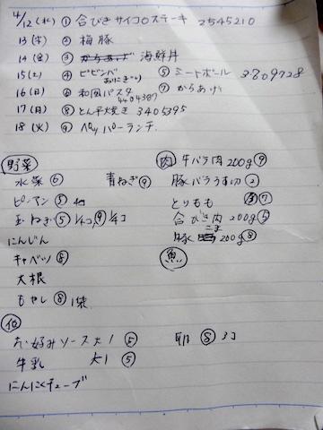 f:id:nanayuki777:20170529105742j:plain