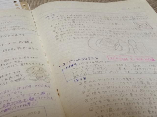 f:id:nanayuki777:20170830145633j:plain