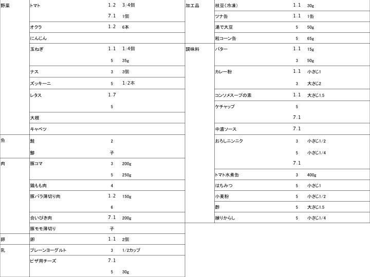 f:id:nanayuki777:20171104214120j:plain