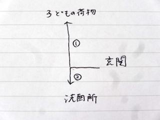 f:id:nanayuki777:20190521224632j:plain